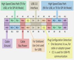hdmi to rca wiring diagram hdmi pinout diagram colors \u2022 free usb to rca cable for tv at Usb To Rca Wiring Diagram