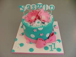 Best Cake Ideas Birthday Fondant Cakes For Girls Fondant Cake Images
