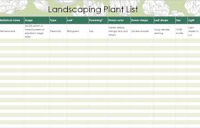 Landscaping Plants List Beautiful Plant Inventory Template