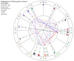 Astrological Association Of Great Britain Harry Potter