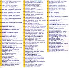 Cd Song List Udit Narayan Hit Songs Collections From Kannada Films Mp3 Cd