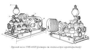 Буровые насосы Буровые установки и их узлы ru Техническая библиотека