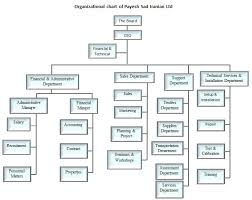Volkswagen Organizational Structure Chart Organizational Chart Payesh Sad Iranian