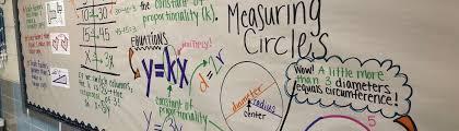 My Working Growing Anchor Chart Mrs Stipe Math