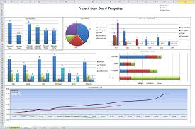 Project Management Microsoft Excel Microsoft Excel Dashboard Templates Projectmanagersinn Excel