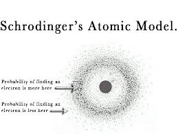the atomic structure schrödinger equation madoverchemistry