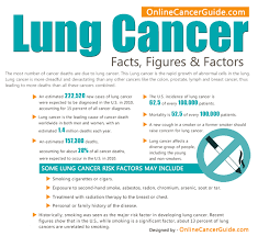 write research paper lung cancer buy a doctoral dissertation ethics of buying term papers