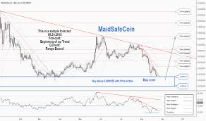 Bitcoin Euro Rate Chart Litecoin Polo Confirmed But Not