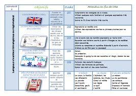 Nvx Programmes Langues Vivantes Ou R Gionales Cycle 2 La Classe De