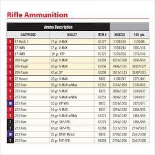 Ruger 10 22 Ballistics Chart 24 Actual Ruger 10 22 Ballistics Chart