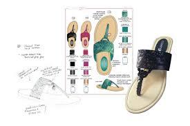 Footwear Design Footwear Design Delia Weikert