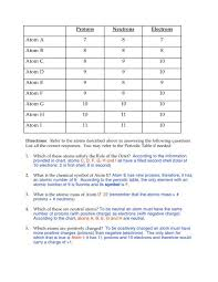 Atoms A I Worksheet