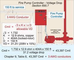 fire pump requirements