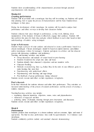 first article review inspection form template