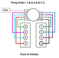 solved 1995 chevy silverado 350 5 7l firing order diagram fixya here is the firing order diagram for that vehicle