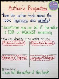 Authors Perspective Point Of View Anchor Chart This Blog