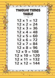 12 X Tables Chart