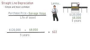 Straight Line Method For Depreciation Straight Line Vs Reducing Balance Depreciation Youtube
