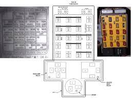pontiac g6 (2005 2006) fuse box diagram auto genius pt cruiser fuse box under hood at 2008 Pt Cruiser Fuse Box Diagram