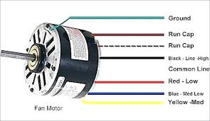 hvac blower motor adserver site 1995 GMC Blower Motor Wiring Schematic hvac blower motor furnace blower motor wiring diagram manual co cost direct drive price r furnace