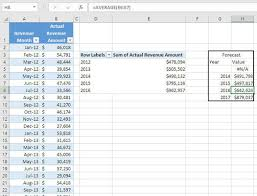 Choosing Time Periods In Excel Sales Forecasting Dummies