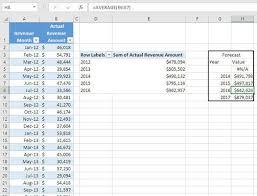 Choosing Time Periods In Excel Sales Forecasting Dummies