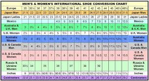Shoes Size Conversion Chart Yourschoolshoes