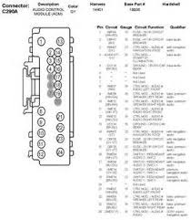 similiar 2010 f150 stereo wiring diagram keywords 2010 f150 stereo wiring diagram