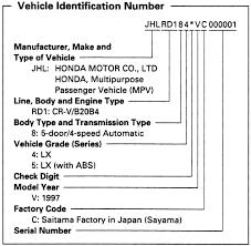 Honda Vin Identification Chart Repair Guides