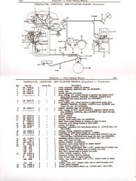 the john deere 24 volt electrical system explained 3020 charging John Deere Lt155 Wiring Diagram john deere wiring schematic dodge ram engine electrical john deere 4020 wiring diagram wiring diagram for john deere lt155