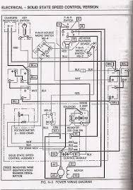 1992 ezgo gas golf cart wiring diagram 1992 auto wiring diagram 1992 ezgo gas wiring diagram 1992 wiring diagrams cars on 1992 ezgo gas golf cart wiring