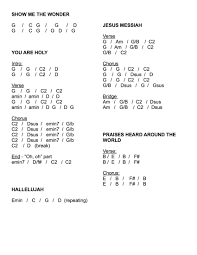 Lots Of New Chord Chart Postings Monday Morning Music