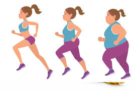 if you want more information about how much weight you can or should miss visit how to start losing weight with 2 week t