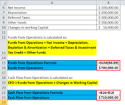 Cash Flow Calculation Excel Cash Flow From Operations Formula Calculator Excel Template