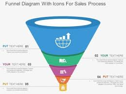Powerpoint Funnel Chart Template Funnel Powerpoint Template Funnel Powerpoint Template Sales