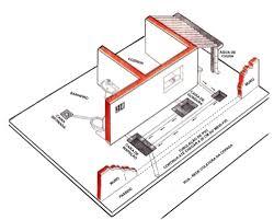 Lançamento automático da cozinha e área de serviço. Br Com Copasa Institucional Esgotamento Sanitario