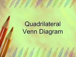 Venn Diagram Of Quadrilaterals Quadrilateral Venn Diagram Ppt Video Online Download