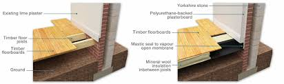 detailing for suspended ground floor for west yorkshire victorian mid terrace house