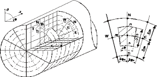 Наука и Образование научно техническое издание Исследование  Сетка и контрольный объем в цилиндрических координатах