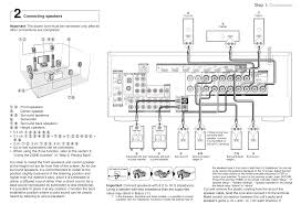 onkyo speaker wiring diagram onkyo wiring diagrams online onkyo tx nr636 av receiver setup and audio p through