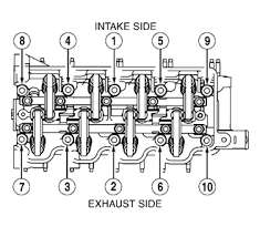saturn sl2 96 valve cover torque specifications diagram fixya johnjohn2 60 gif