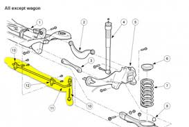 2002 saturn sl2 cooling system 2002 wiring diagram, schematic 2002 Saturn Sl2 Wiring Diagram 03 lincoln ls wiring diagram together with saturn relay thermostat location in addition 2001 cadillac deville 2002 saturn sl2 transmission wiring diagram