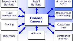 Best Professions Broad Spectrum Of Financial Careers Manipalblog