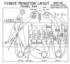fender layout diagrams fender princeton 5d2 layout diagram