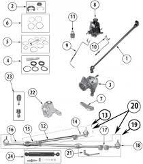 jeep wrangler steering column diagram like success jeep yj steering column diagram