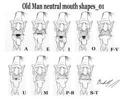 Mouth Chart 01 Animation Mouth Chart Joel Brinkerhoff