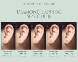 Diamond Total Weight Chart Diamond Education Earring Size Guide Diamondstuds Com