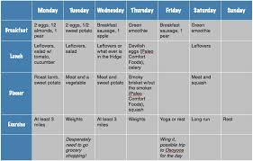 Food And Exercise Plan Kozen Jasonkellyphoto Co