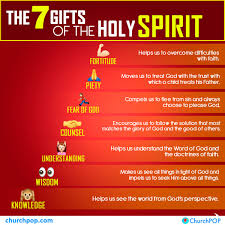 see also 5 myths about the holy spirit that too many people still believe maybe even you