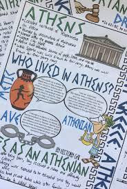 Hellenistic Culture And Roman Culture Venn Diagram Answers Ancient Greece Doodle Notes Set 4 For Athens Ancient